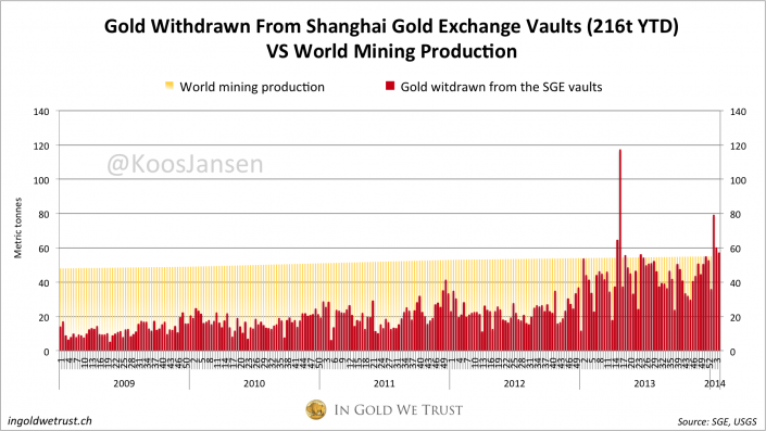 The Chinese Leaders Behind Their Gold Rush