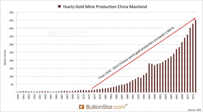 Chinese mining 1949-2014 x
