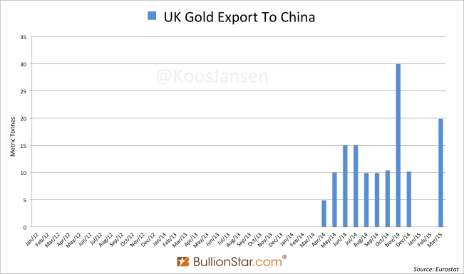 UK - CN Gold Trade 2012 - March 2015