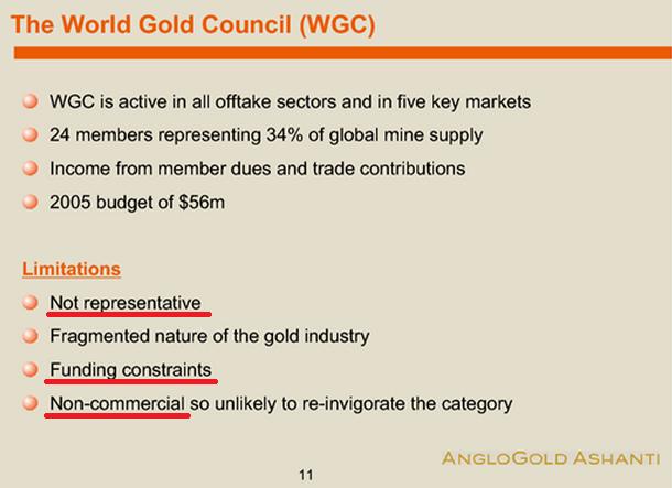 AG As slide 2005