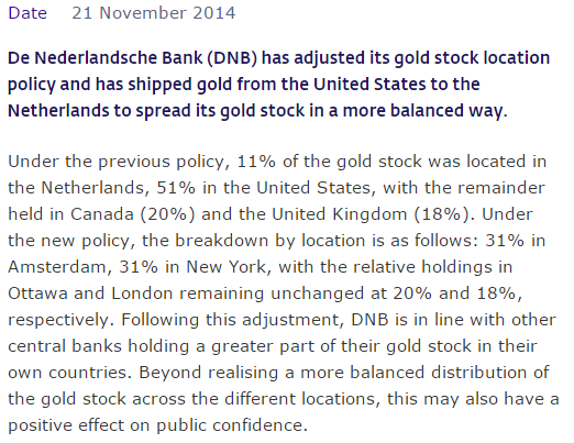 De Nederlandsche Bank (DNB) - distribution of gold reserves