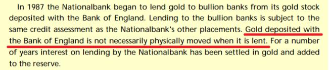 Denmark gold lending BoE