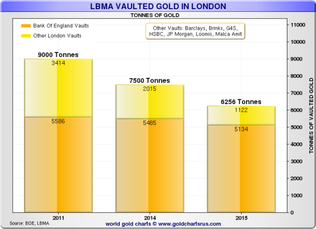 LBMA and BoE Holdings AU 01