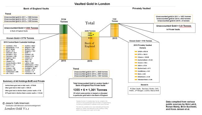 LondonGold11