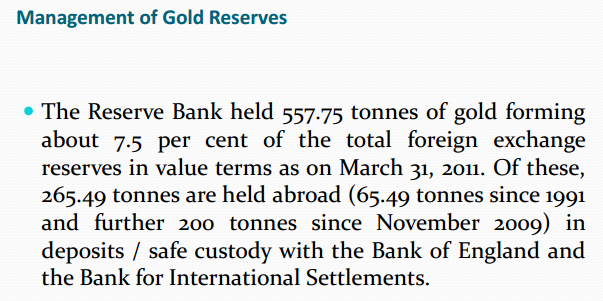 Reserve Bank of India - gold held outside India