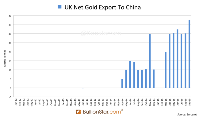 UK - CN Gold Trade 2012 - september 2015