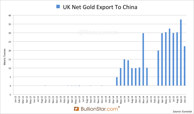 UK - CN Gold Trade 2012 - october 2015