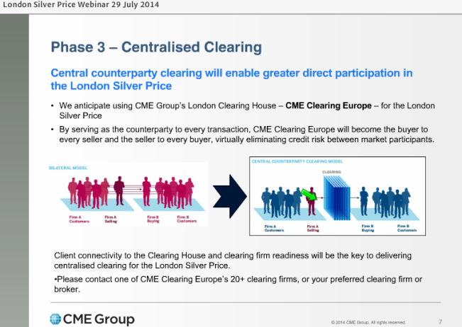 CME 29th July phase 3