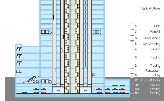HSBC Headquarters - Canary Wharf