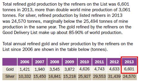 1-6601-gold-tonnes-1