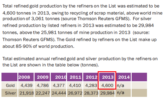 2-4600-gold-tonnes-2