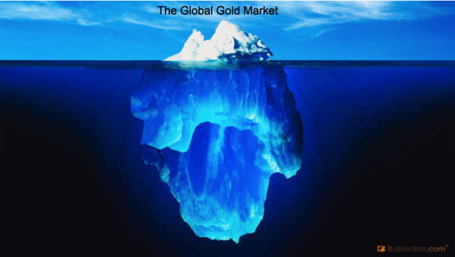 The Great Physical Gold Supply & Demand Illusion