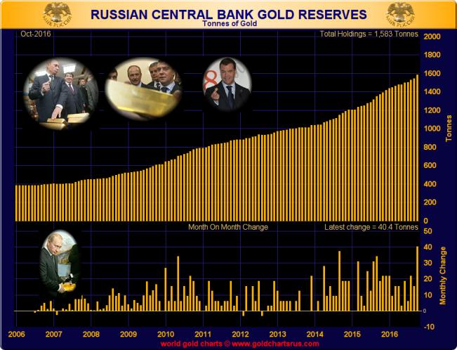 russiareservestst
