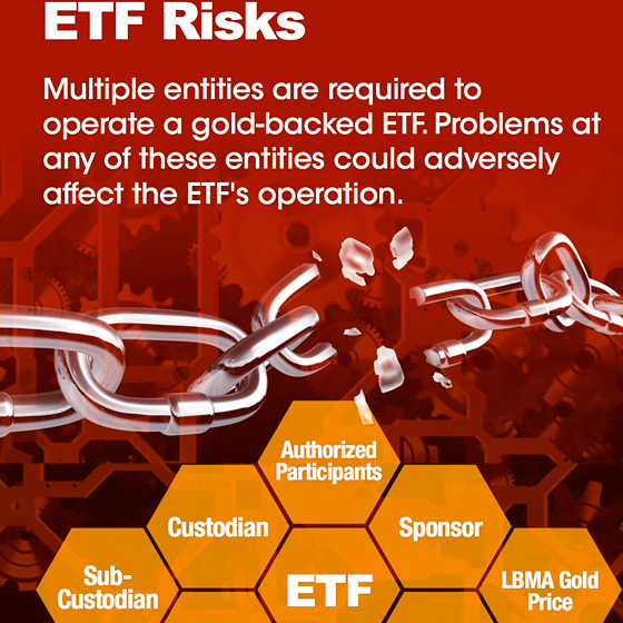 Infographic: Gold ETF Mechanics