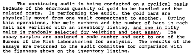 Audit report Fort Knox 1981
