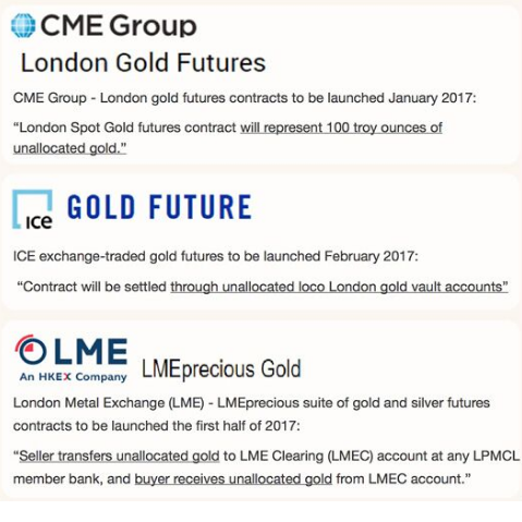 Lukewarm start for new London Gold Futures Contracts