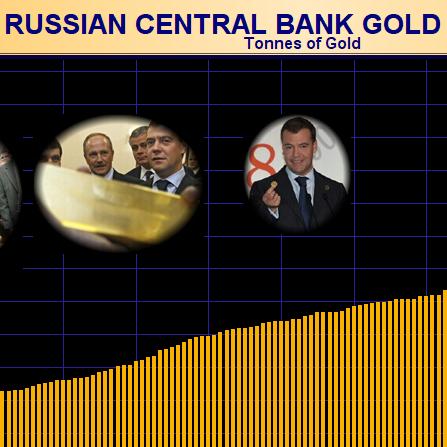 Gold Market Charts – December 2017