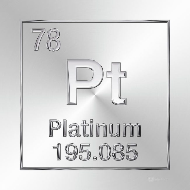 Investing in the Noble Metal of Platinum
