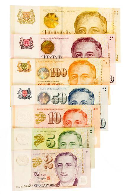 Singapore Dollar Denominations