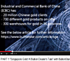 Interview with BullionStar's CEO on the development of the Asian gold market