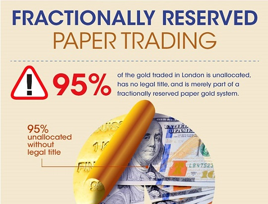 Infographic on the secretive London Gold Market